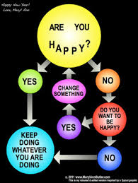 are-you-happy-flow-chart