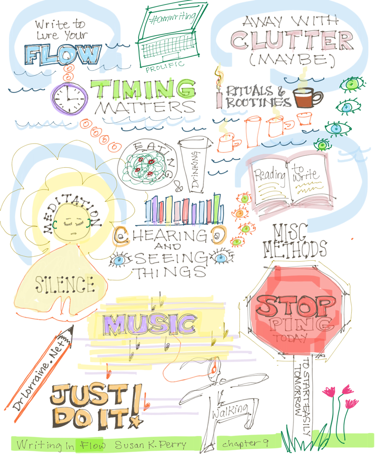 writing creative flow Susan Perry coffee music meditation clutter timing silence reading walking